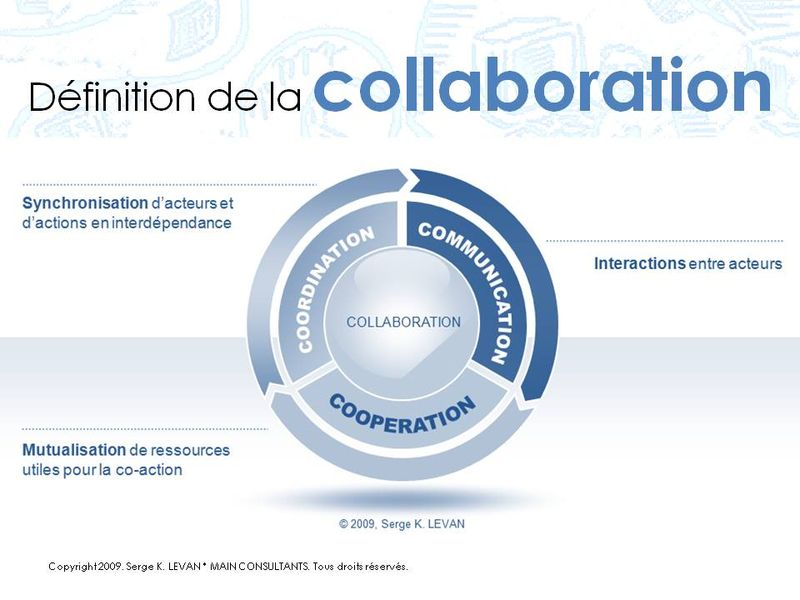 Collaborative Teaching Definition ~ Espace collaboratif instants education